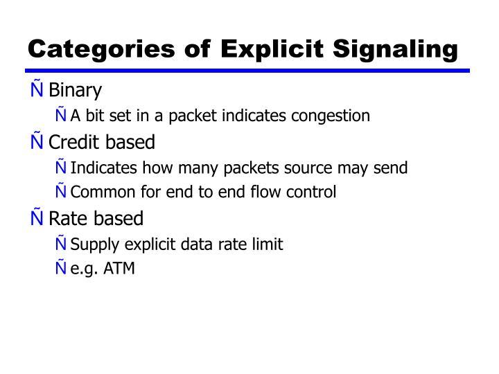 Categories of Explicit Signaling