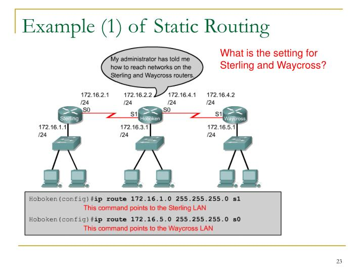 Example (1) of Static Routing