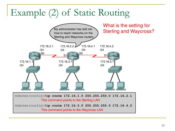 Example (2) of Static Routing