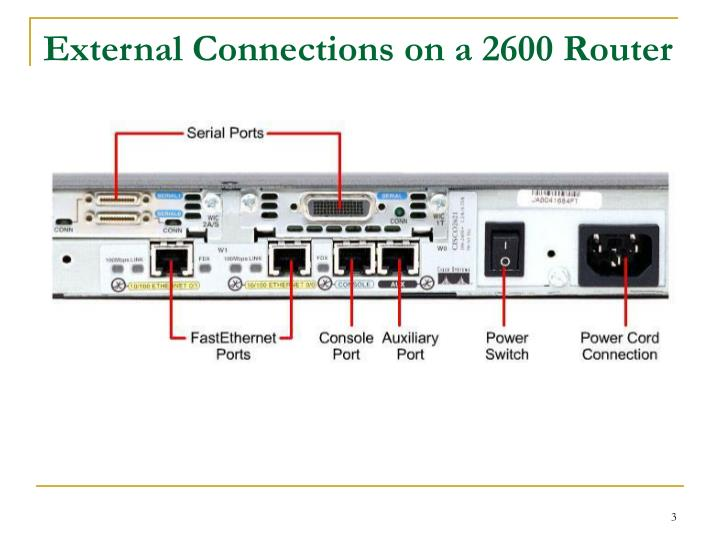 External Connections on a 2600 Router