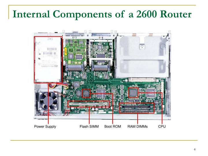 Internal Components of a 2600 Router