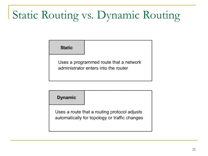 Static Routing vs. Dynamic Routing