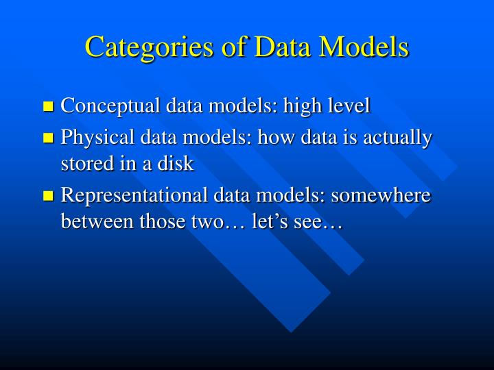 Categories of Data Models