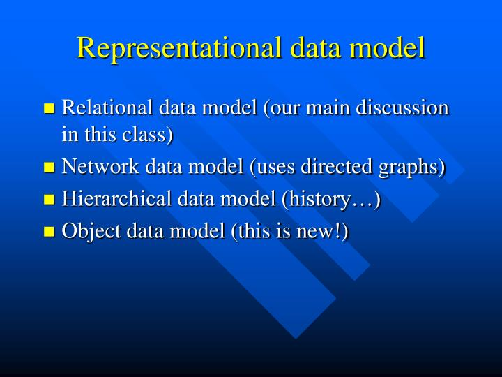 Representational data model