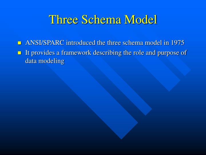Three Schema Model