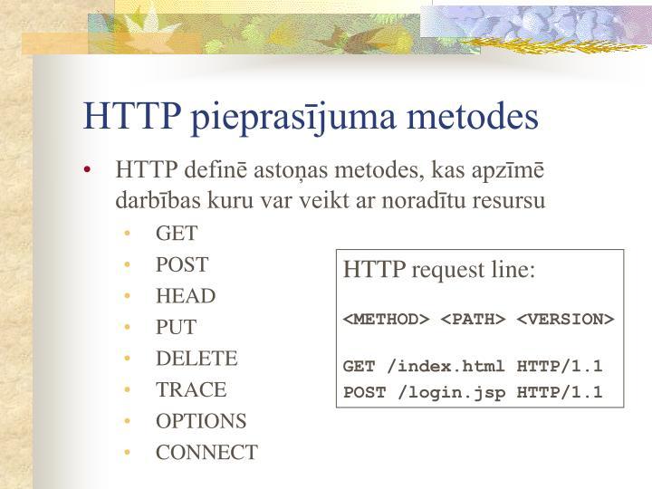 HTTP pieprasījuma metodes
