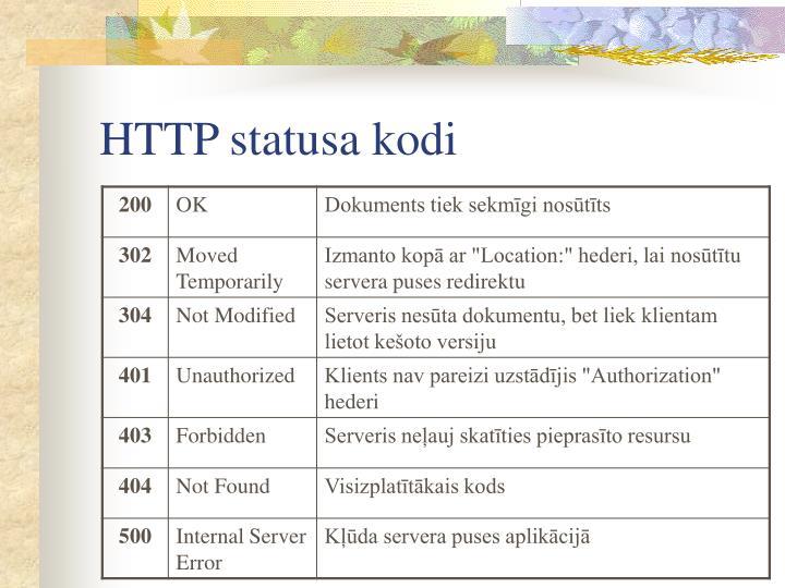 HTTP statusa kodi
