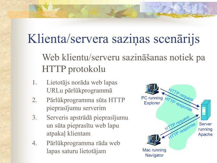 Klienta/servera saziņas scenārijs