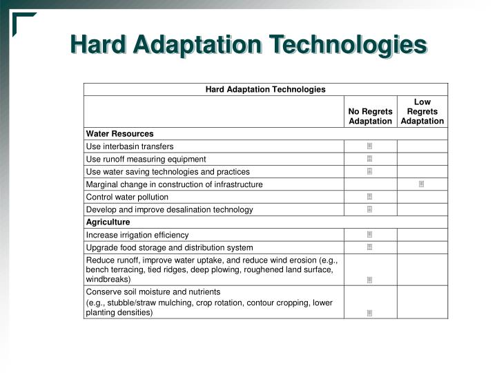 Hard Adaptation Technologies
