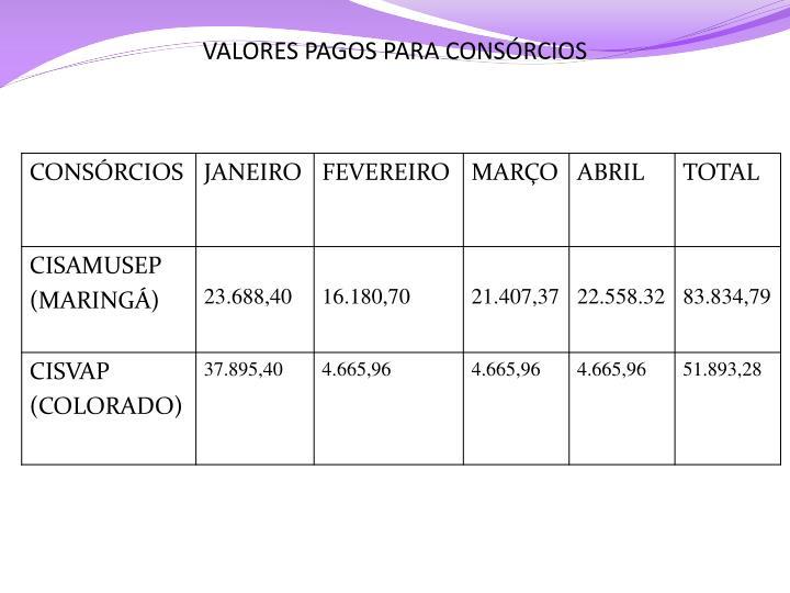 VALORES PAGOS PARA CONSÓRCIOS