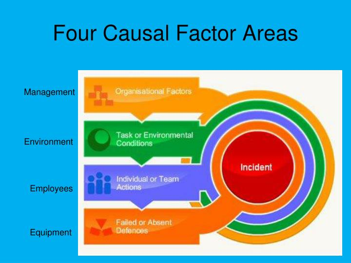 Four Causal Factor Areas