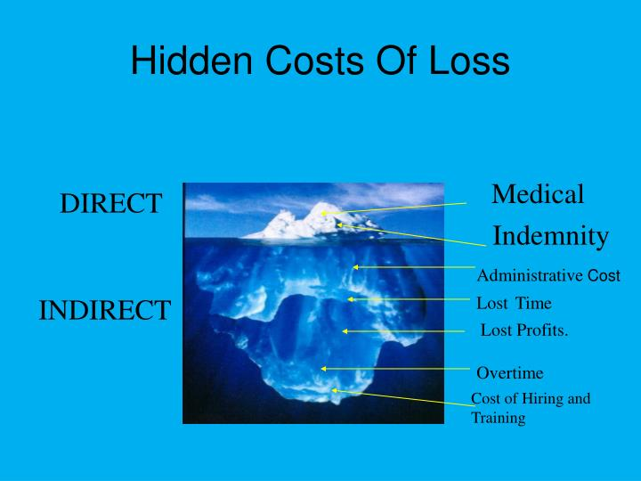 Hidden Costs Of Loss