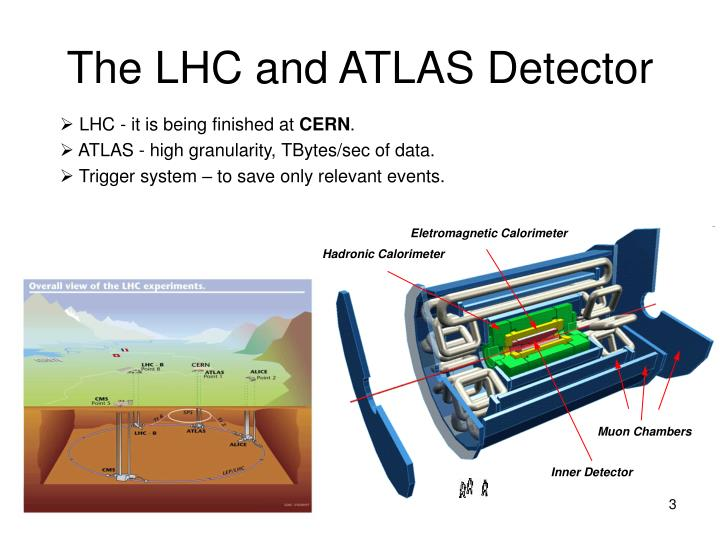 The LHC and ATLAS Detector