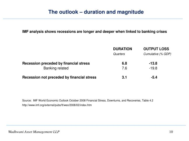 The outlook – duration and magnitude