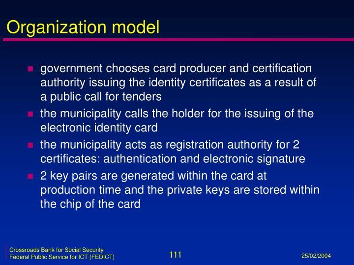 Organization model
