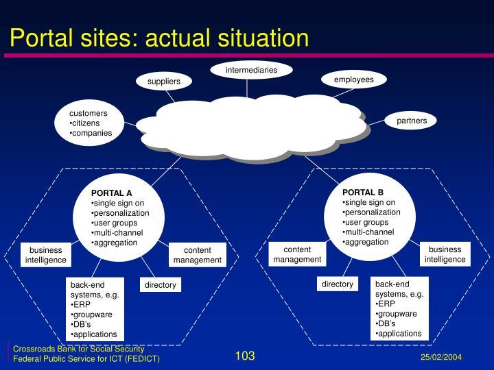 Portal sites: actual situation