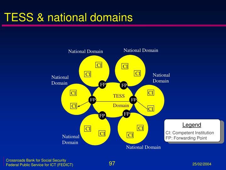 National Domain