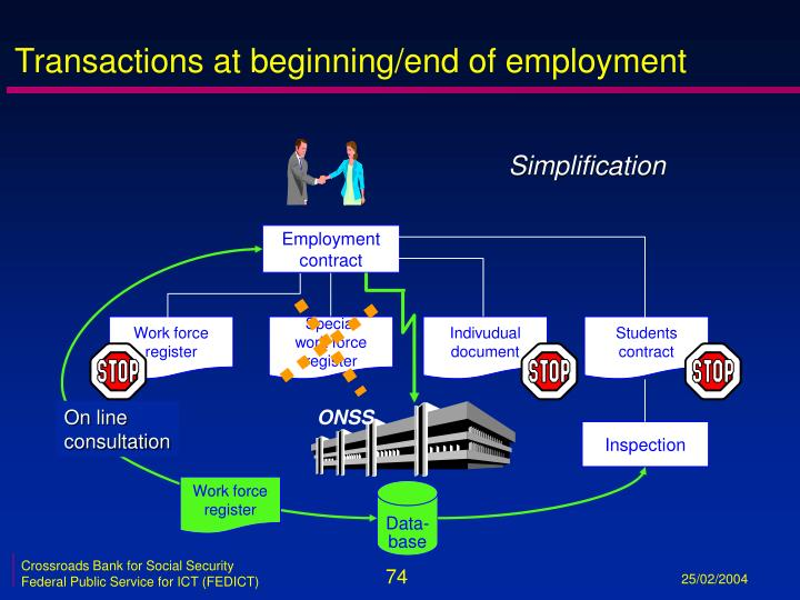 Transactions at beginning/end of employment
