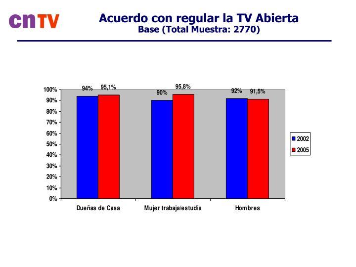 Acuerdo con regular la TV Abierta