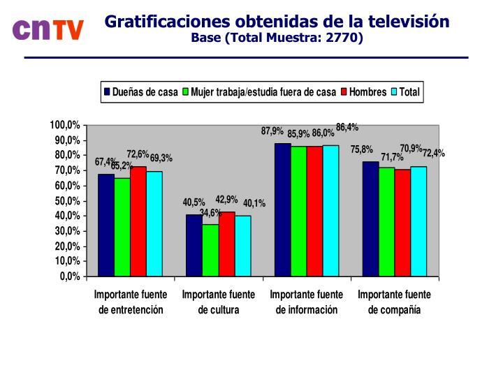 Gratificaciones obtenidas de la televisión