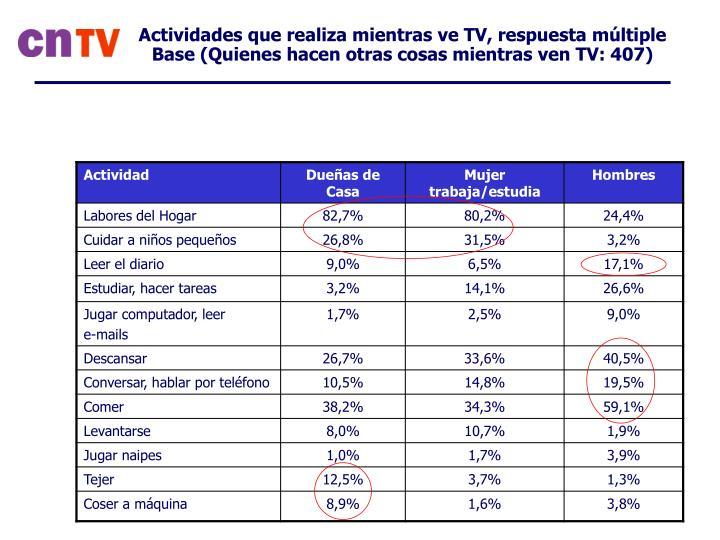 Actividades que realiza mientras ve TV, respuesta múltiple