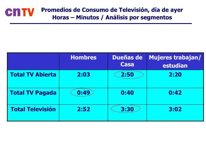 Promedios de Consumo de Televisión, día de ayer