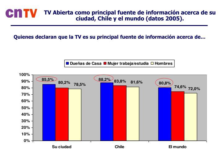 TV Abierta como principal fuente de información acerca de su