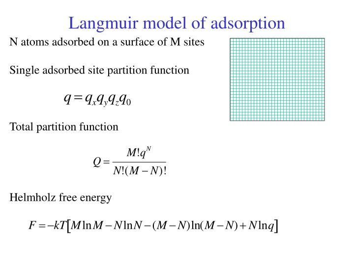 Langmuir model of adsorption