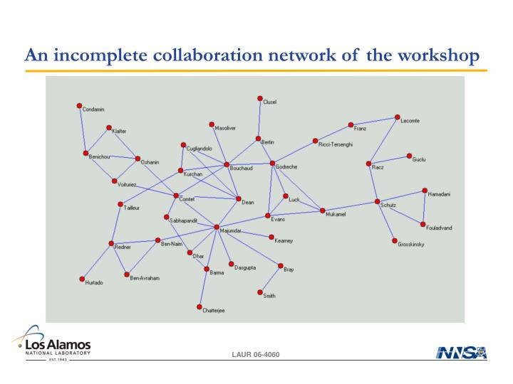 An incomplete collaboration network of the workshop