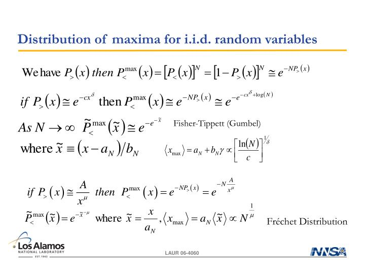 Distribution of maxima for i.i.d. random variables