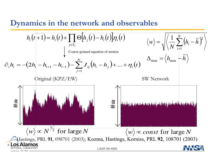 Dynamics in the network and observables