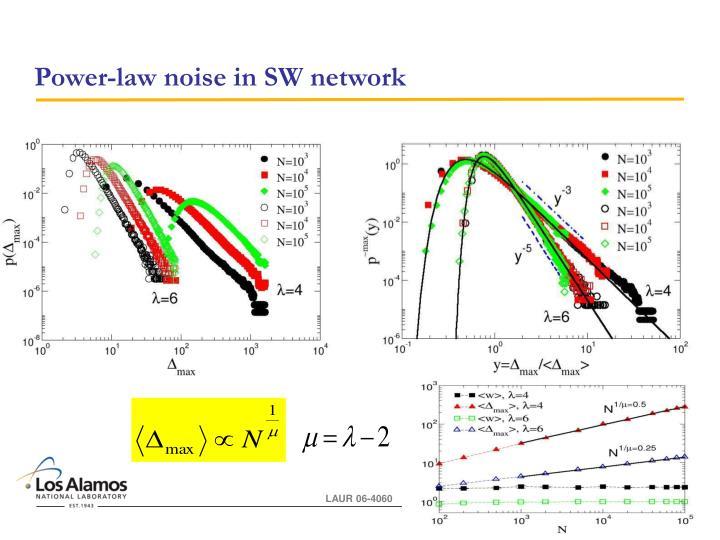 Power-law noise in SW network