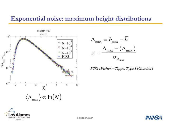 Exponential noise: maximum height distributions