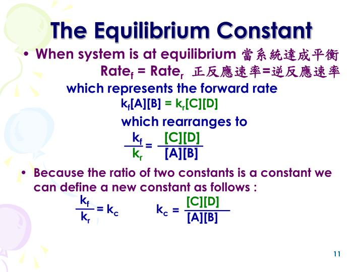 how to find chemical equilibrium constant