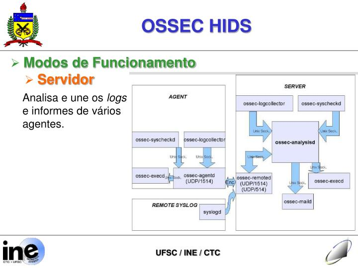 OSSEC HIDS