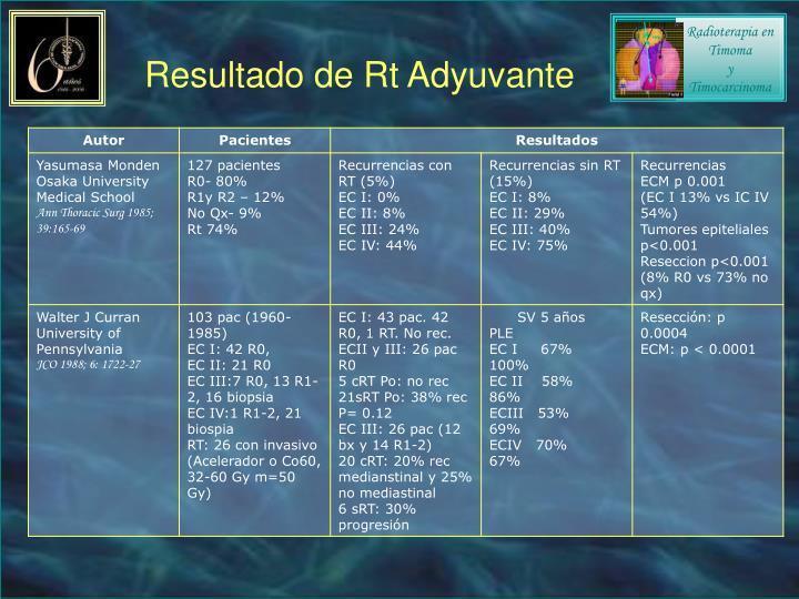 Resultado de Rt Adyuvante