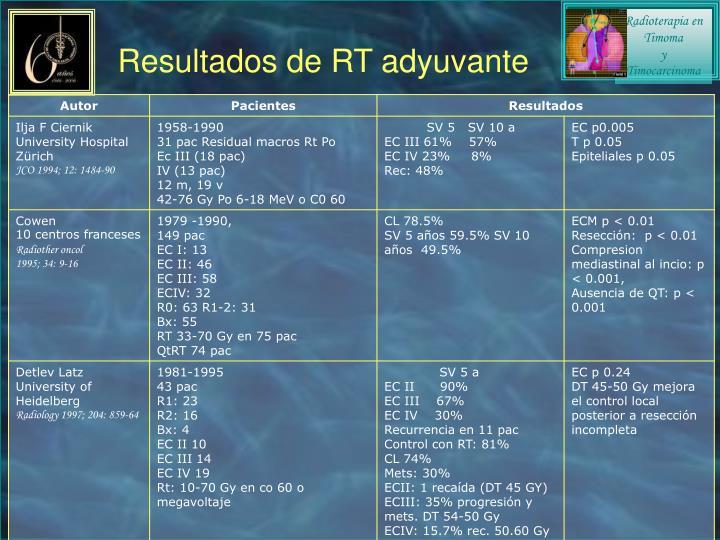 Radioterapia en