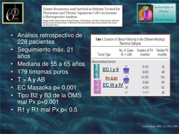 Análisis retrospectivo de 228 pacientes