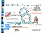 psp scrum processo exemplo