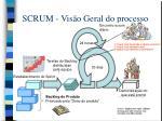 scrum vis o geral do processo