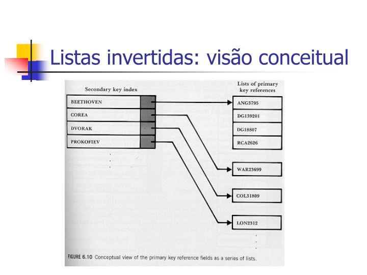 Listas invertidas: visão conceitual