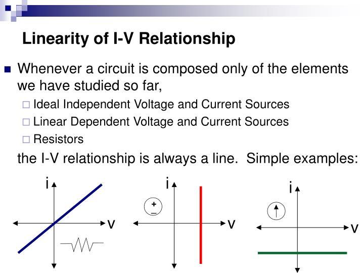 Linearity of I-V Relationship