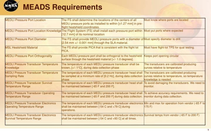 MEADS Requirements