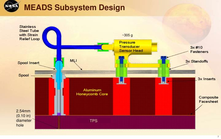MEADS Subsystem Design