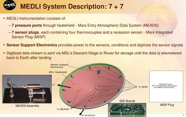 MEDLI System Description: 7 + 7