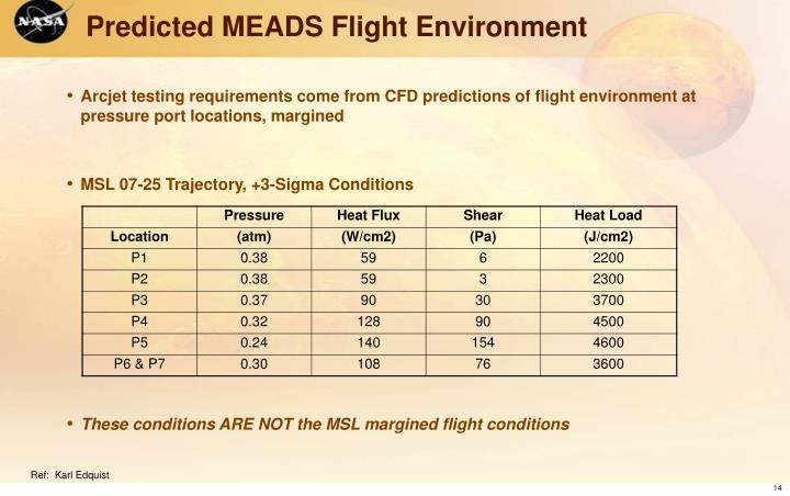 Predicted MEADS Flight Environment