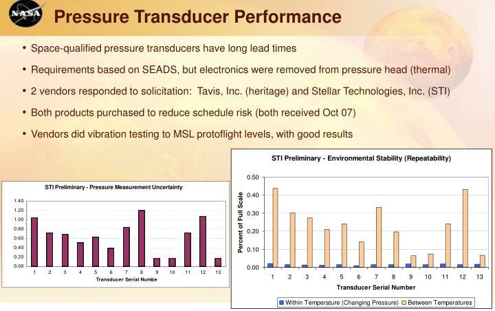 Pressure Transducer Performance