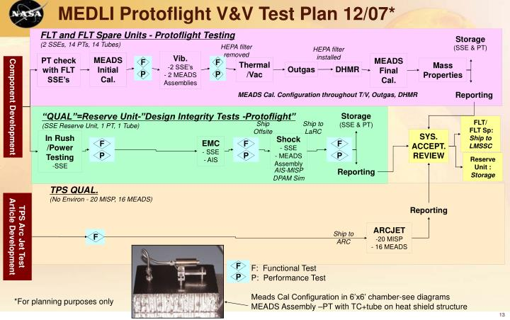 MEDLI Protoflight V&V Test Plan 12/07*