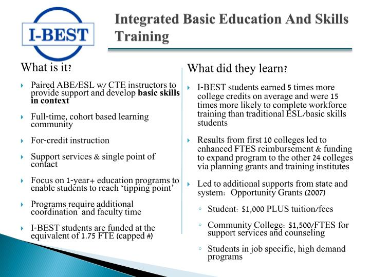 Integrated Basic Education And Skills 			Training