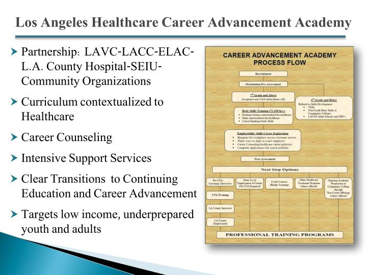 Los Angeles Healthcare Career Advancement Academy